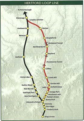 Hertfordshire Loop Line